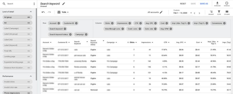Google Ads позволил анализировать до 200 аккаунтов в Редакторе отчетов