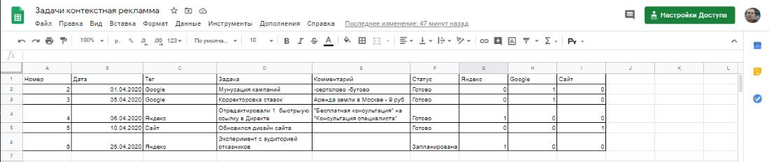 Как создать отчет в Google Data Studio через eLamaherez-elama-poshagovoe-rukovodstvo/