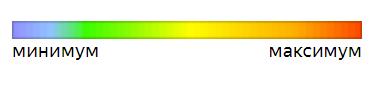 Цветовая шкала карты кликов в Яндекс.Метрике