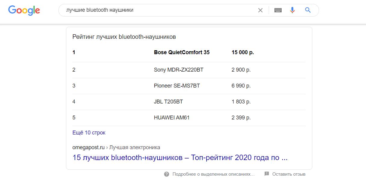 Google выделяет избранные результаты в расширенных сниппетах