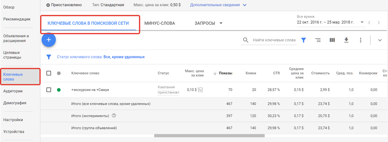 Отчет 'Ключевые слова' в Google Ads