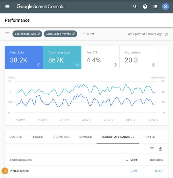 Google Search Console покажет статистику по товарам с расширенными данными