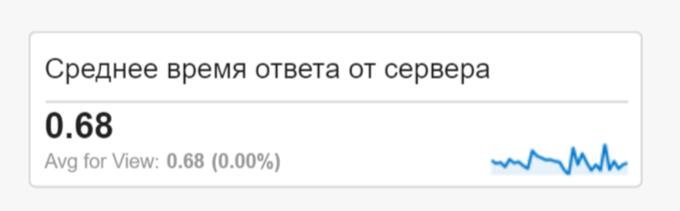 Виджет «Показатель» (Metric).png
