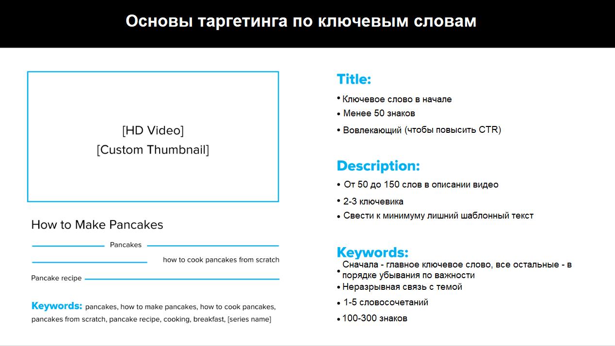 Высокие позиции в YouTube: 7 фактов, которые помогут попасть в ТОП