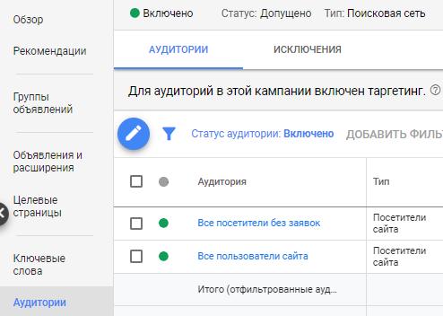 Настройка аудитории в Google Ads