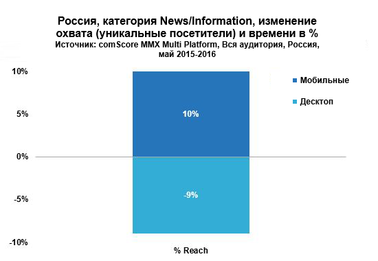 russia-news-information-category-RU.png