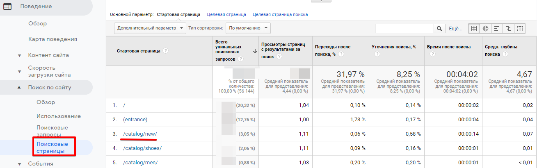 Отчет по поисковым страницам в Google Analytics