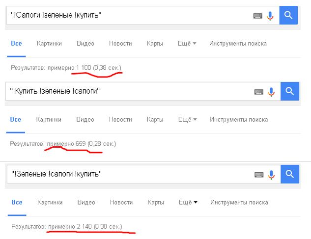 Кейс: SEO-страницы, которые принесли 50 миллионов рублей