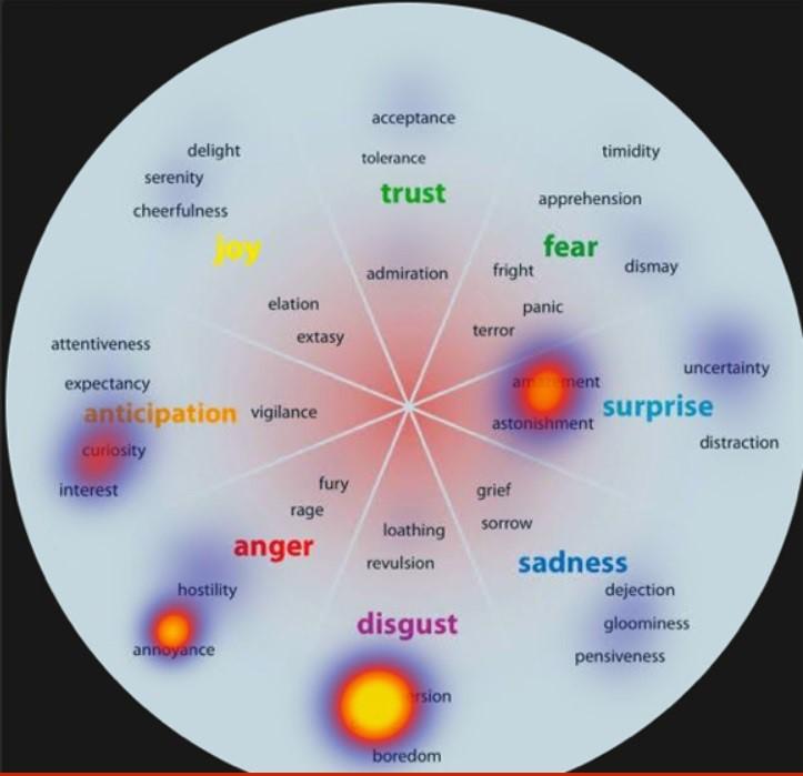 Инфографика Гарвардского университета об эмоциях в вирусной рекламе.jpg