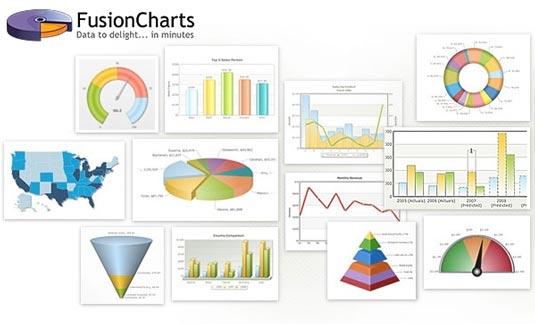 35 лучших инструментов для визуализации данных