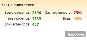 Результаты SEO-анализа текста в Text.ru