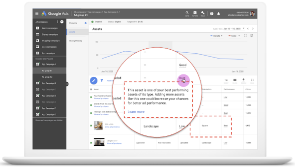 Google Ads вносит 4 обновления в отчет об объектах объявлений в кампаниях для приложений