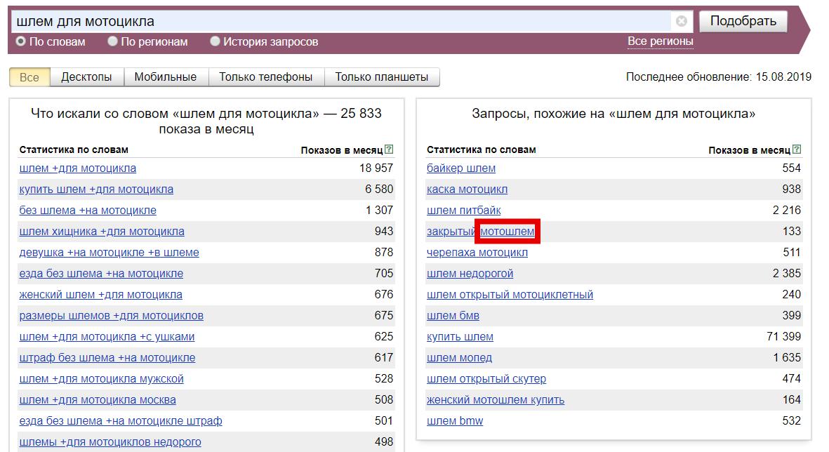 Поиск синонимов запроса в Яндекс.Вордстате