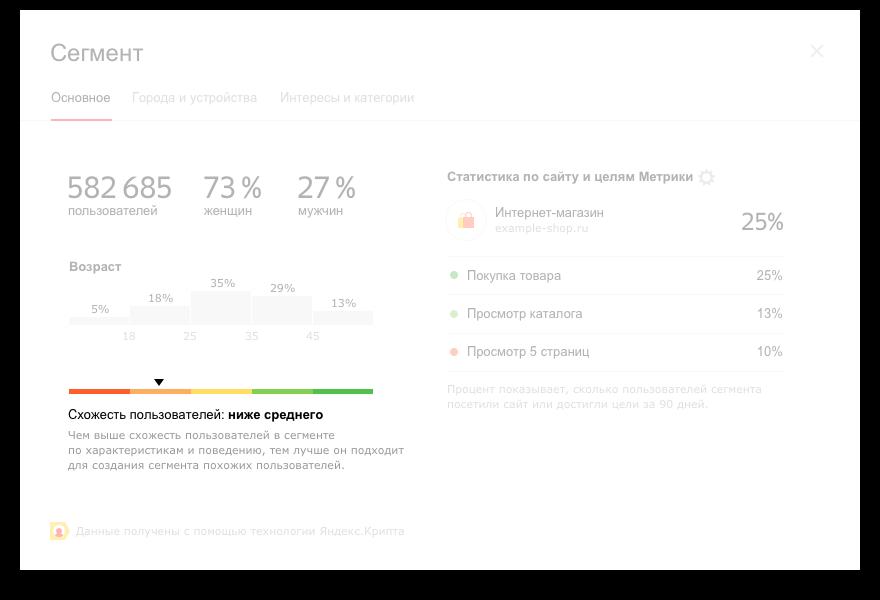 Яндекс запустил расширенную статистику в Аудиториях