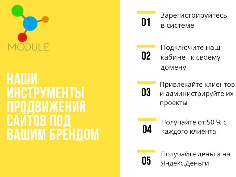 Сервис «Модуль» делится SEO-инструментами с партнерами