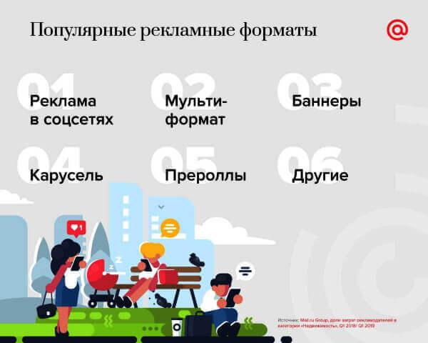 Mail.ru Group: как рекламодатели недвижимости продвигают предложения