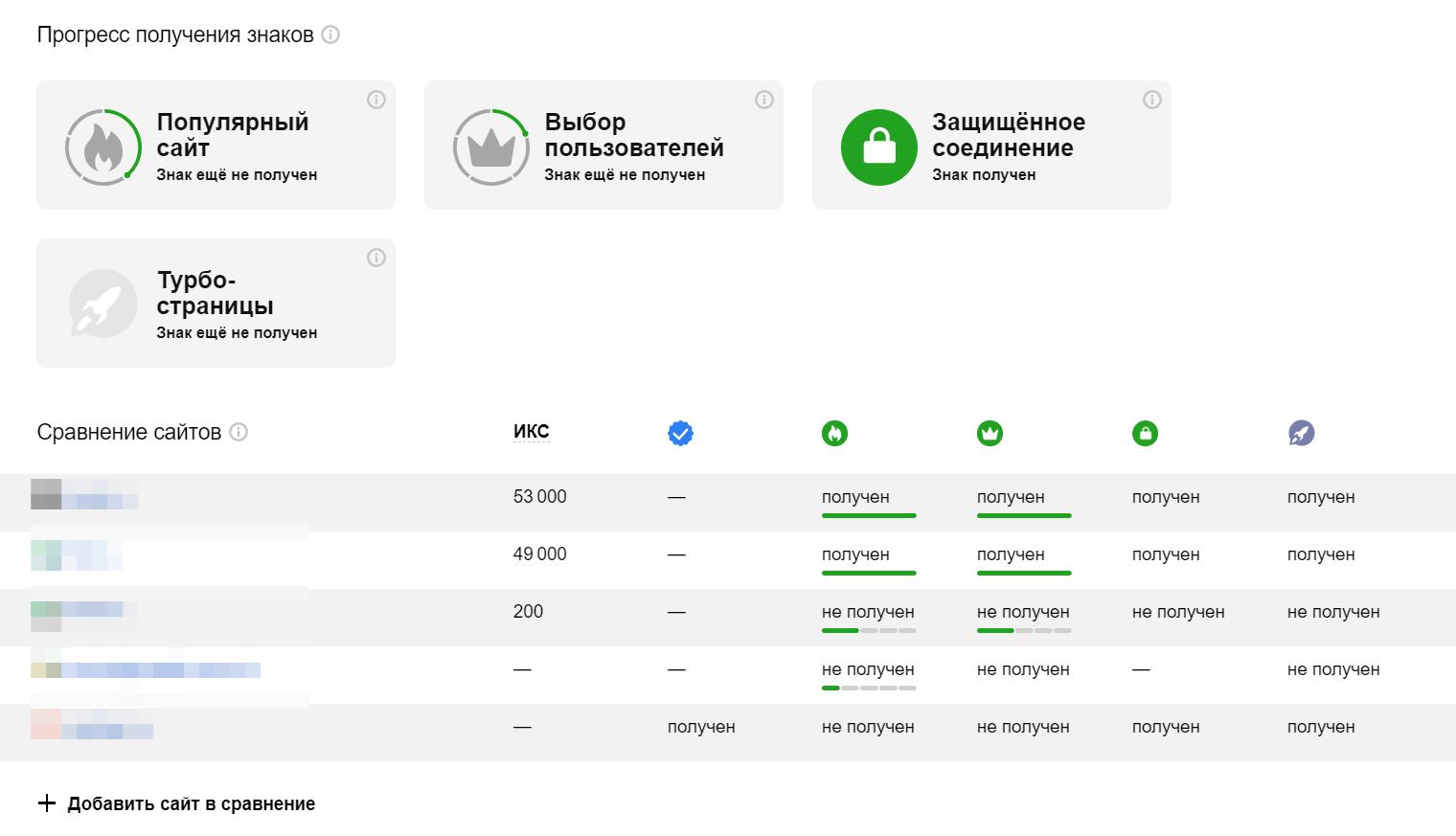 В Яндекс.Вебмастере появился знак отличия «Турбо-страницы»