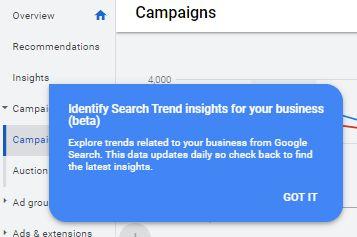 Google Ads: раздел Insights c трендами доступен большему числу рекламодателей
