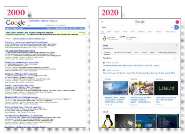 Google отдает собственным сервисам 41% первой страницы выдачи