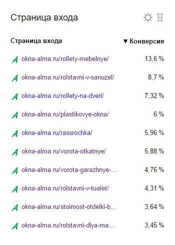 SEO-опыт: как вывести сайт из-под Минусинска и увеличить трафик в 6 раз