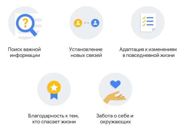 Google рассказал о пяти изменениях поисковых интересов пользователей в период пандемии COVID-19