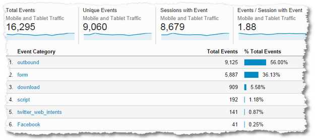 9-google_analytics_mobile_events_experiences.png