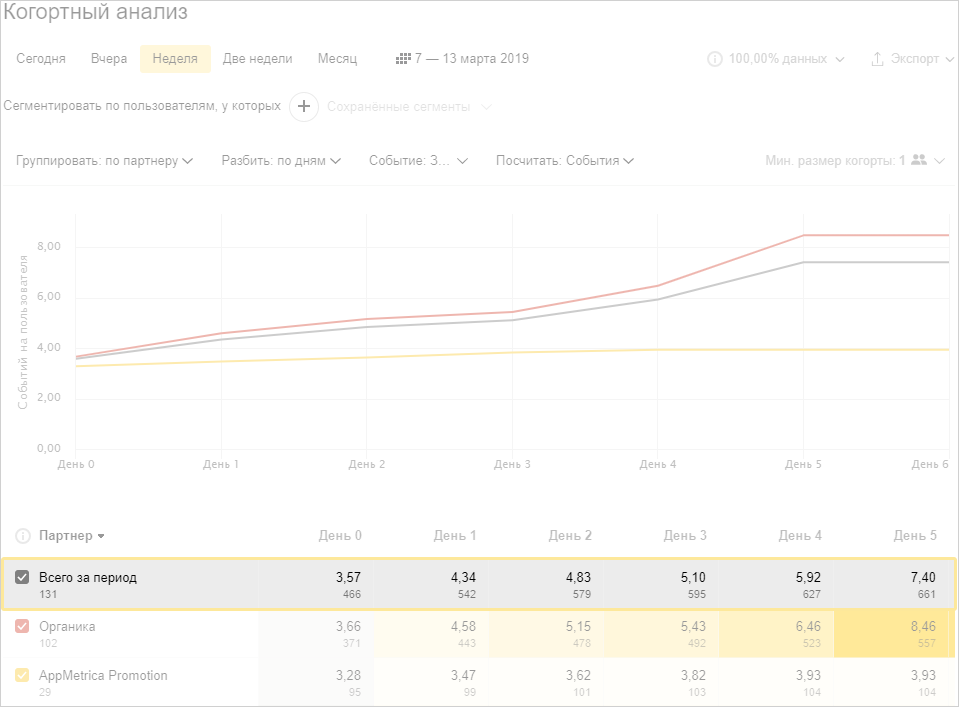 Яндекс представил обновление AppMetrica
