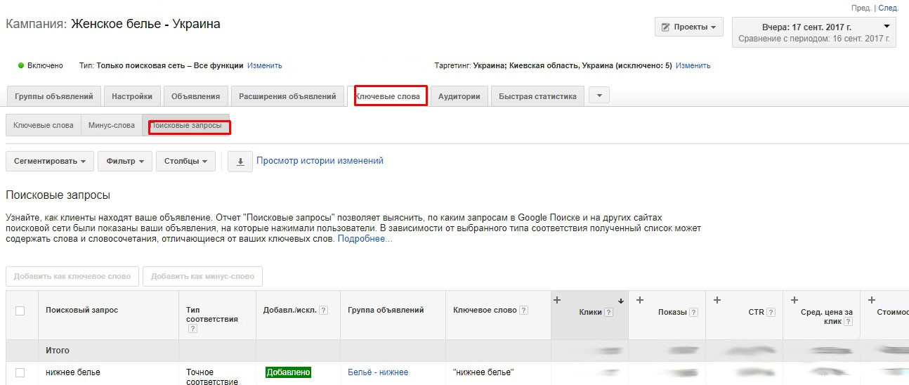 Как вести кампанию в Google Adwords и не слить бюджет: чек-лист задач