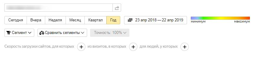 Статистика по группе страниц в Яндекс.Метрике