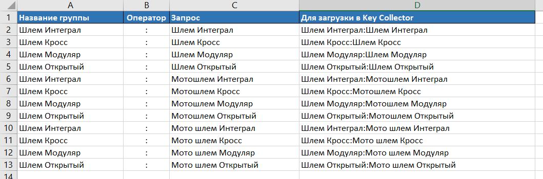 Пример итогового списка запросов