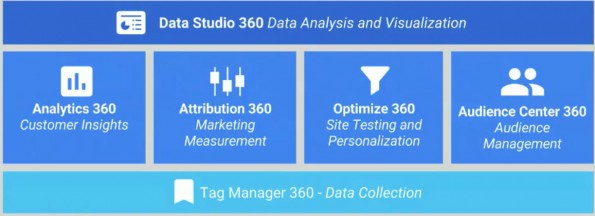googleanalytics360suite-overview-595x216.jpg