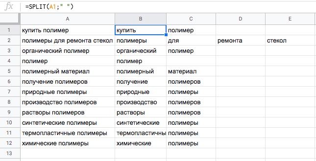 SPLIT – раскладываем фразы на отдельные слова для удобного подбора минус-слов