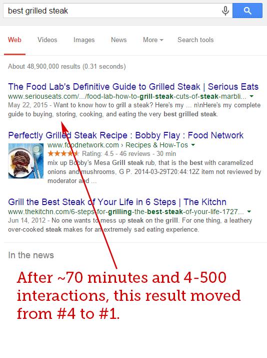 Влияют ли ПФ на ранжирование в Google?