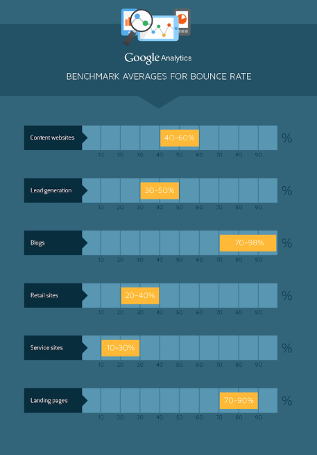 bounce-rate-infographic (1).png