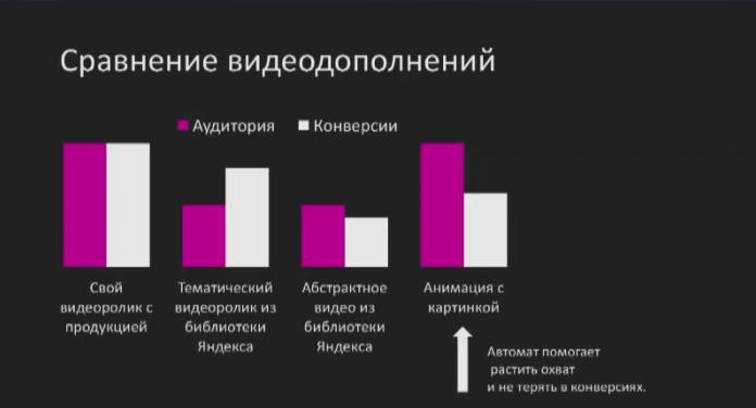 Каталог русского нелегального порно