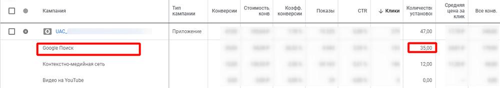 Ценность конверсий для iOS