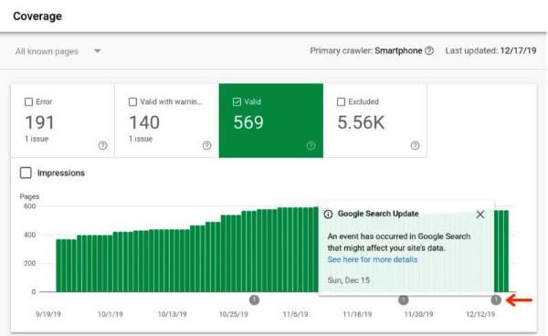 Google Search Console стал точнее отображать проиндексированные страницы