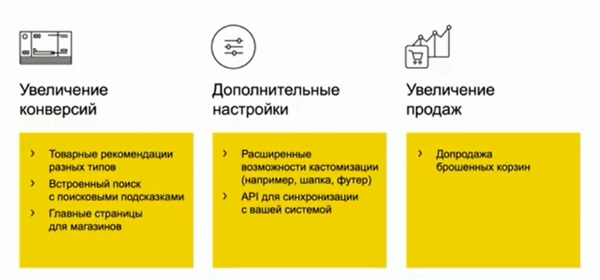 Яндекс рассказал, какие функции появятся в Турбо-страницах