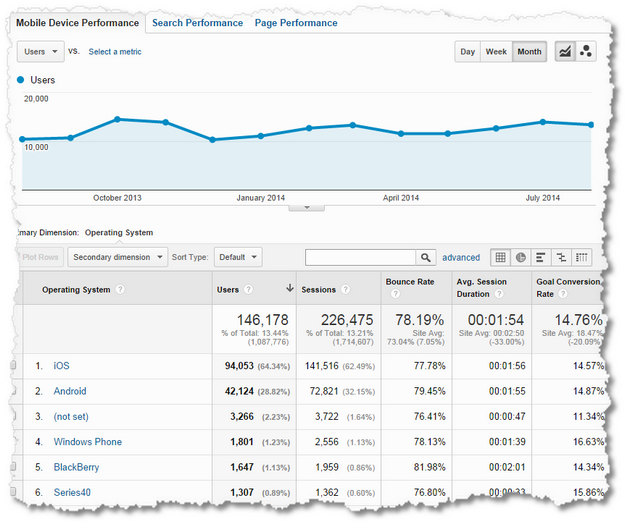 12-custom_report_mobile_device_data_google_analytics.png