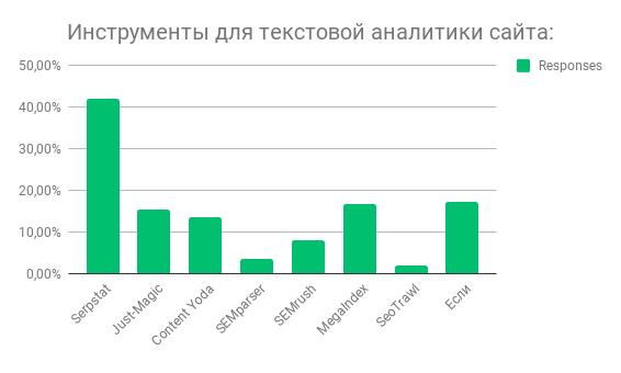 Победители в категории текстовая аналитика.png
