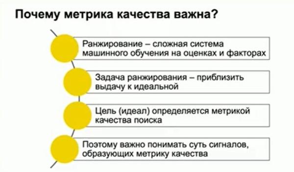 Яндекс рассказал про ИКС и изменения в поиске