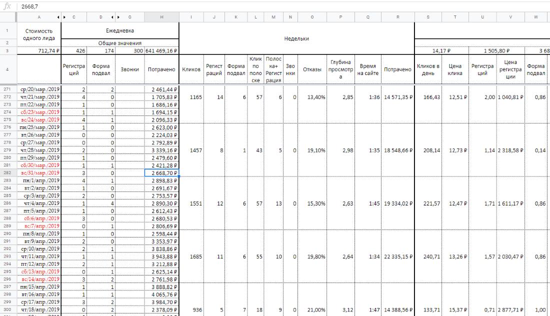 Как создать отчет в Google Data Studio