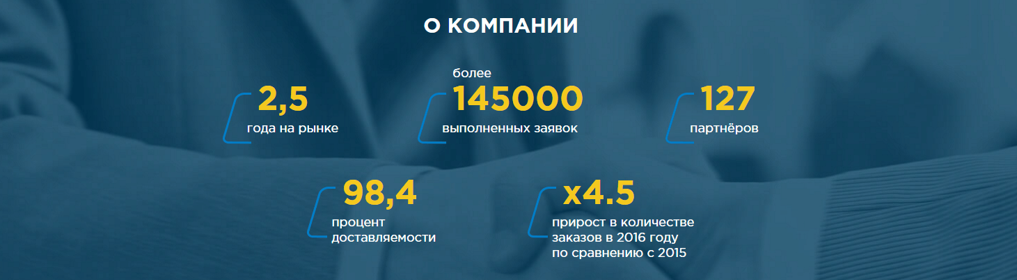 «Теперь я понял, где мы налажали с Яндекс.Маркетом»