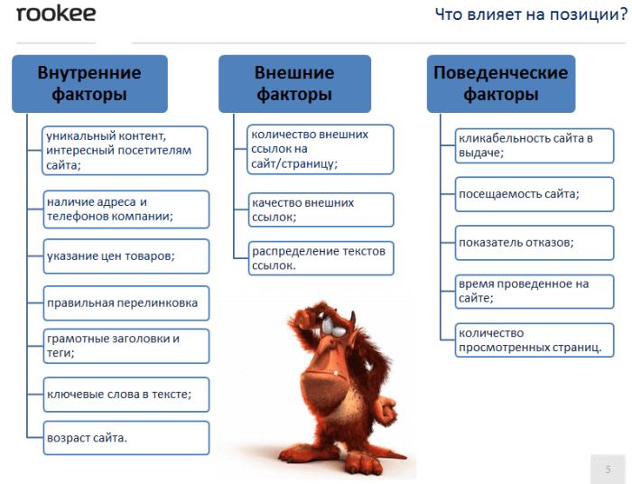 Мойбизнес.рф