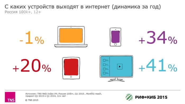 Александр Салтыков (Rookee): Яндекс, скорее, пытается «откусить» кусок от SEO-рынка, чем улучшить выдачу